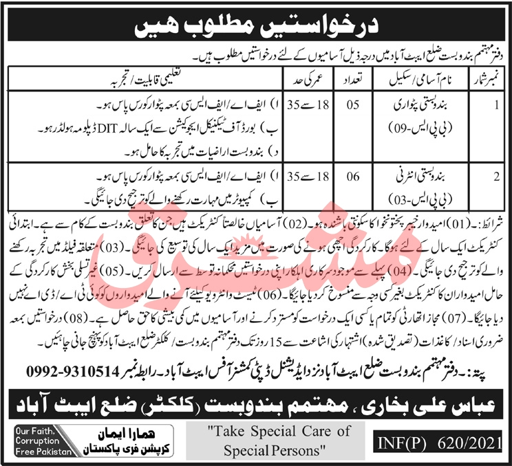 Abbottabad District Collector Office Jobs