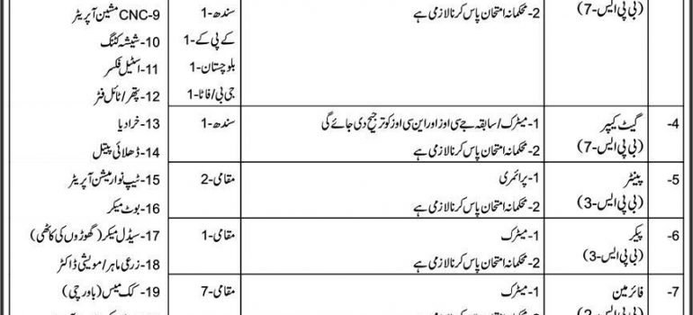 Latest Govt Jobs in Pakistan Central Ordnance Depot Jhelum