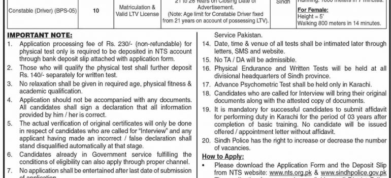 Sindh Police Telecommunication Department Jobs NTS Result