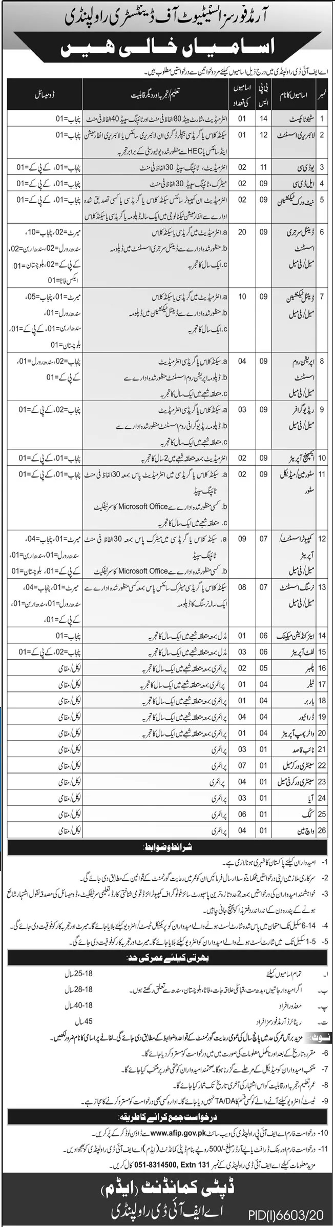 New Government Jobs in Pakistan in AFID Armed Forces Institute of Dentistry Rawalpindi