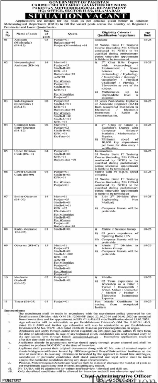 Government Jobs in Islamabad 2021 Pakistan Meteorological Department PMD