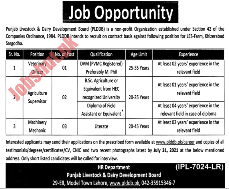 Livestock Jobs Government Jobs in Lahore 2021