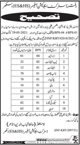 Class 4 Jobs in Education Department District Education Officer Sukkur