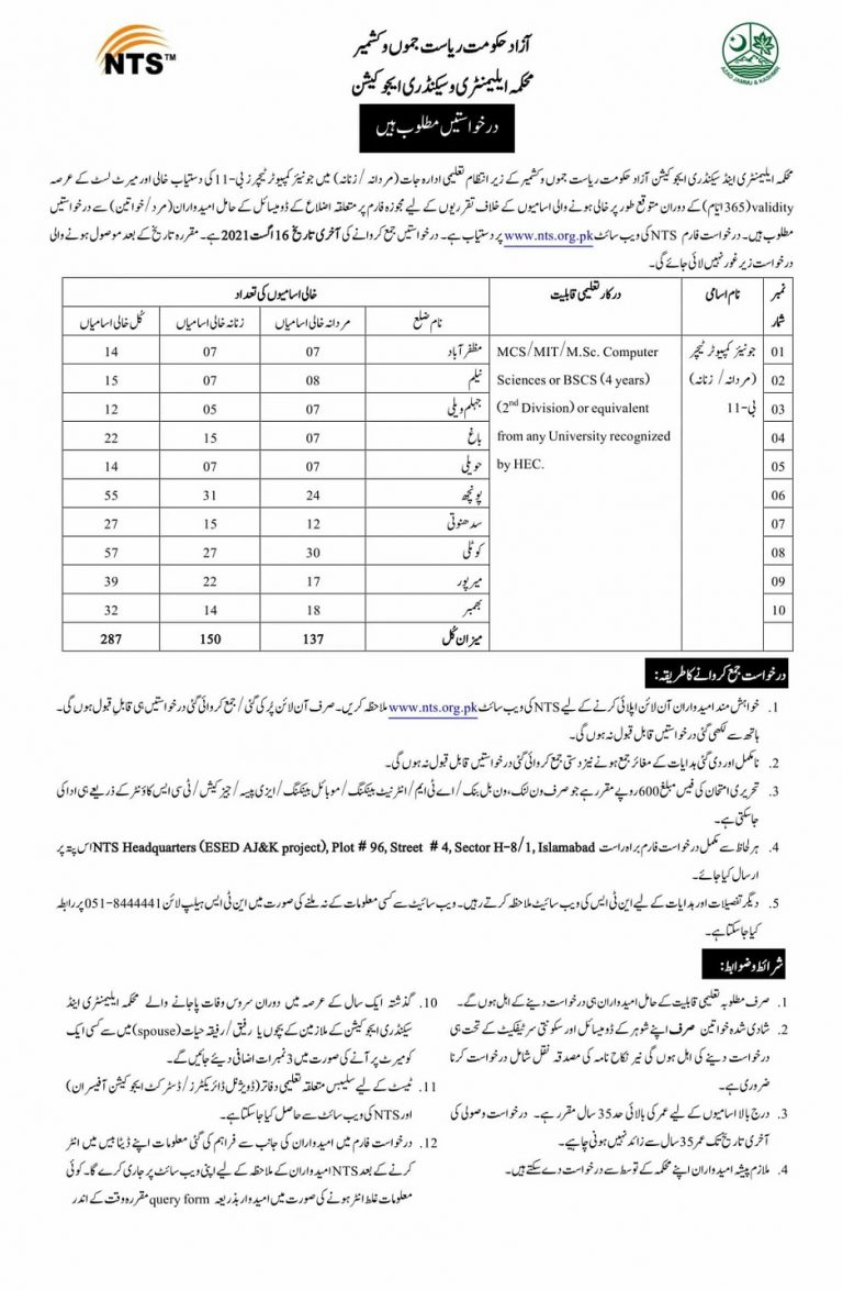 AJK Govt Jobs 2021 Elementary and Secondary Education Department NTS