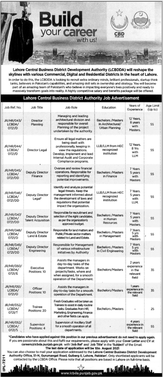 Today Government Jobs in Lahore 2021 LCBDDA Jobs Lahore Central Business District Development Authority