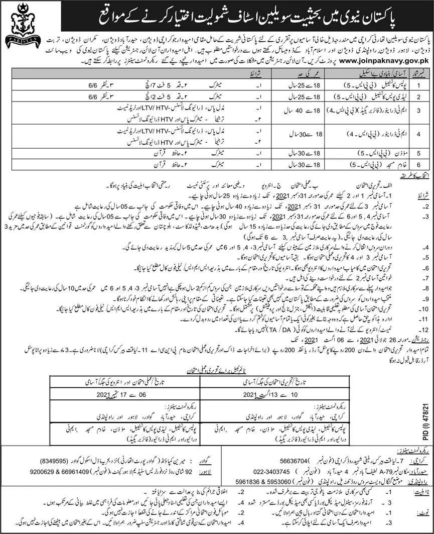 Navy Civilian Jobs 2021 Latest Jobs in Government of Pakistan July 2021