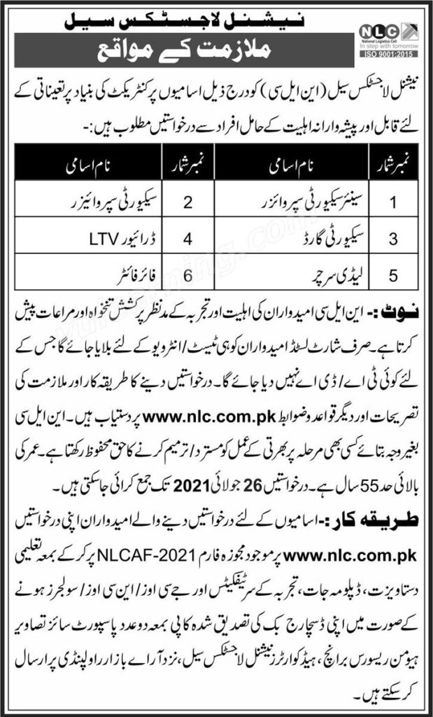 NLC Jobs 2021 National Logistics Cell Private Jobs in Islamabad Today