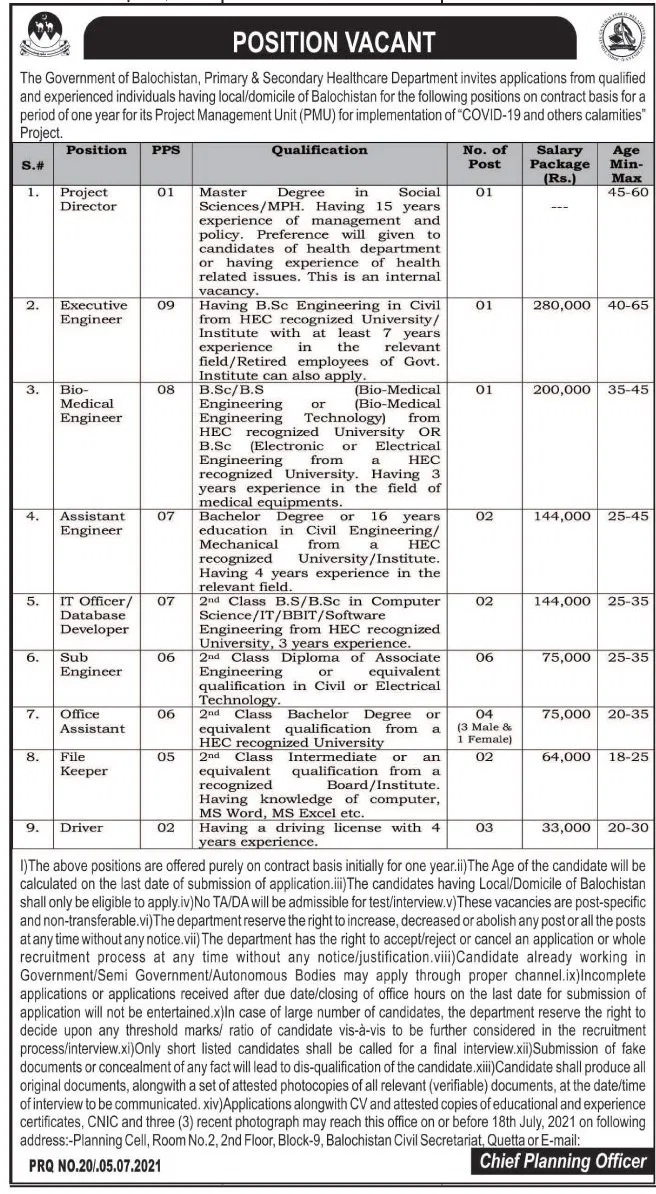 Primary and secondary healthcare department jobs 2021 Quetta, Balochistan