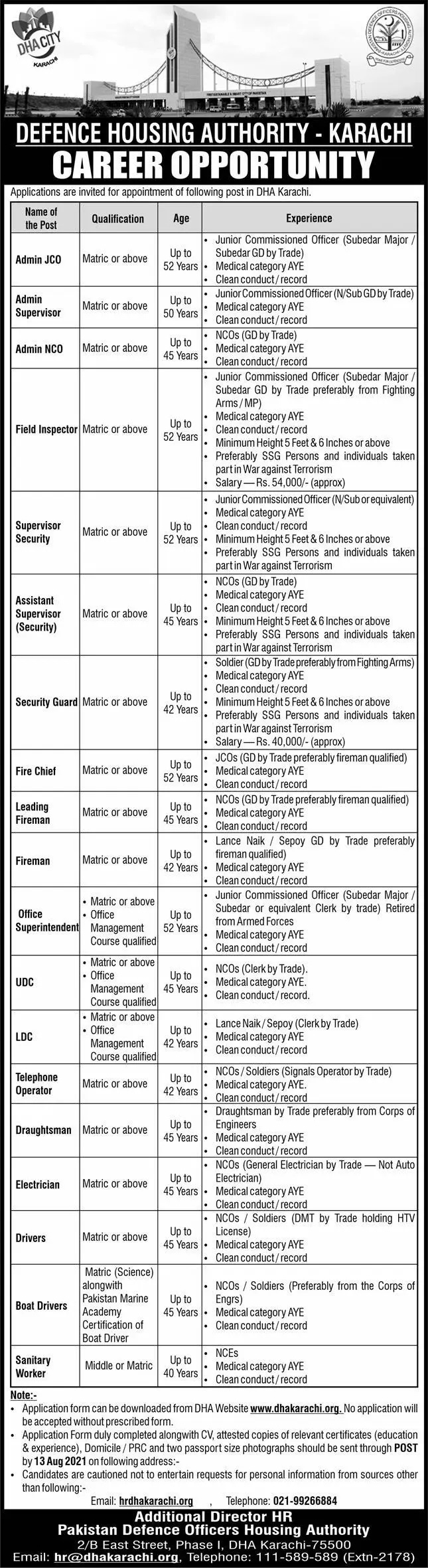 Government jobs in Karachi 2021 for Matric At DHA Karachi Defence Housing Authority