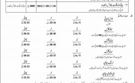 Frontier Corps Balochistan South Test Date Physical Test Date Result