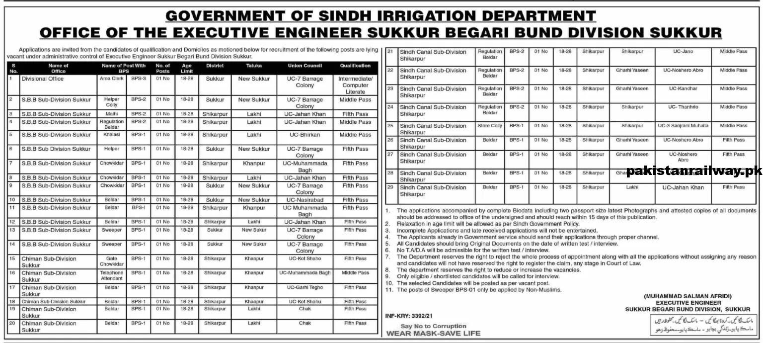 Jobs in Sindh Government 2021 At Sindh Irrigation Department
