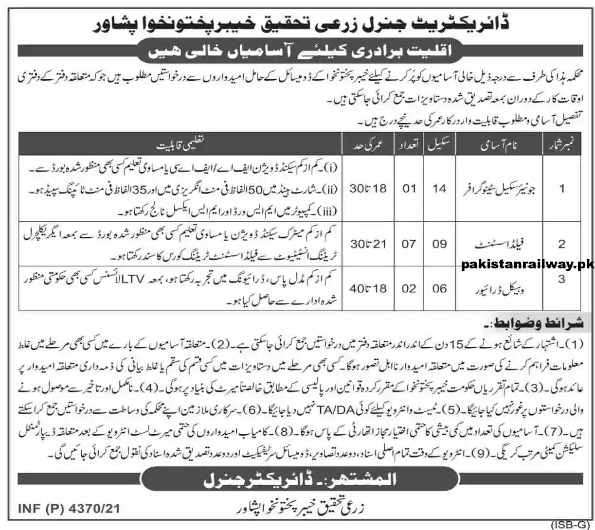 Govt of KPK Jobs 2021 At Agriculture Department