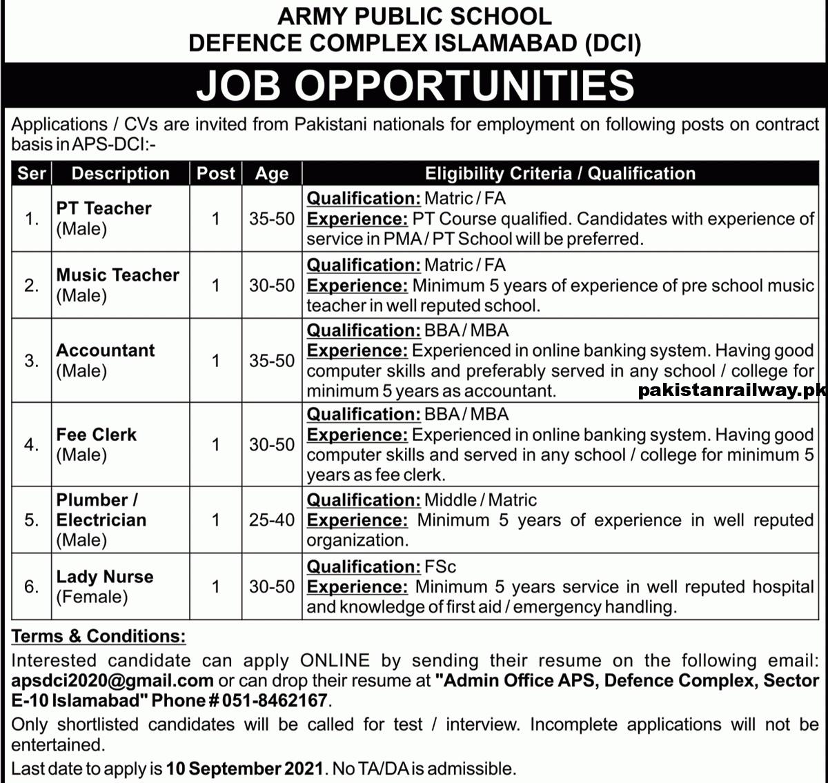 Latest Government jobs in Islamabad 2021 At APS Army Public School Islamabad