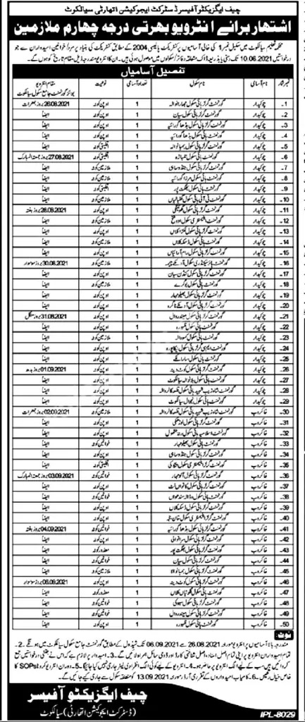 Govt Jobs in Education Department 2021 At Sialkot District Education Authority