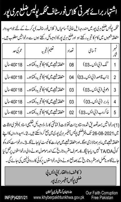 Government Jobs in KPK 2021 At Police Department Haripur