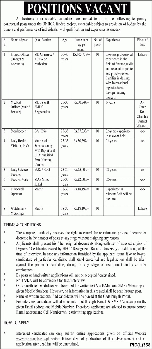 Punjab Govt jobs in Lahore 2021 Intermediate At Ministry of States Frontier Regions