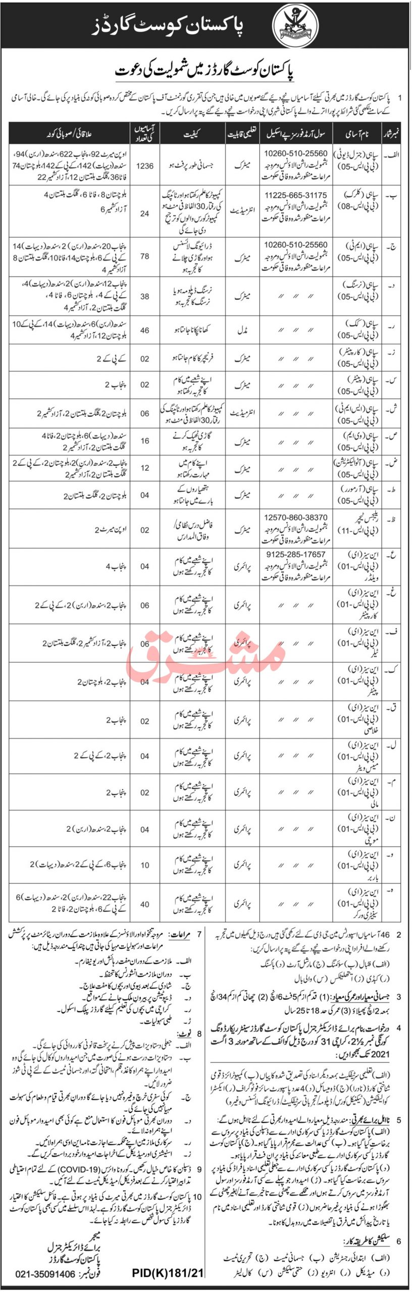 Pakistan Coast Guard PCG Physical Test Date Roll No Slip Result