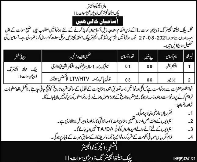 Government jobs in KPK Today At Public Health Engineering Division Swat