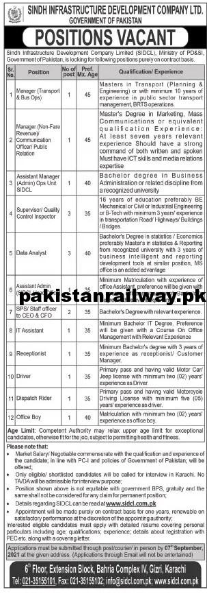 Sindh Govt Jobs Today 2021 At Sindh Infrastructure Development Company SIDCL