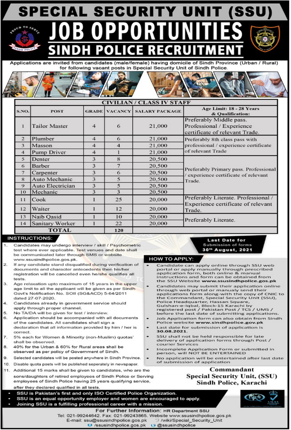 Sindh Government Jobs for Matric pass in Karachi 2021 AT SSU Sindh Special Security Unit Police Department