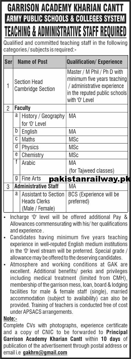 Govt teaching jobs 2021 in Punjab At APS Kharian Army Public Schools & Colleges System