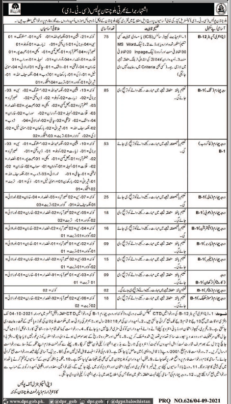 Balochistan Police Jobs 2021 At CTD Police Counter Terrorism Department