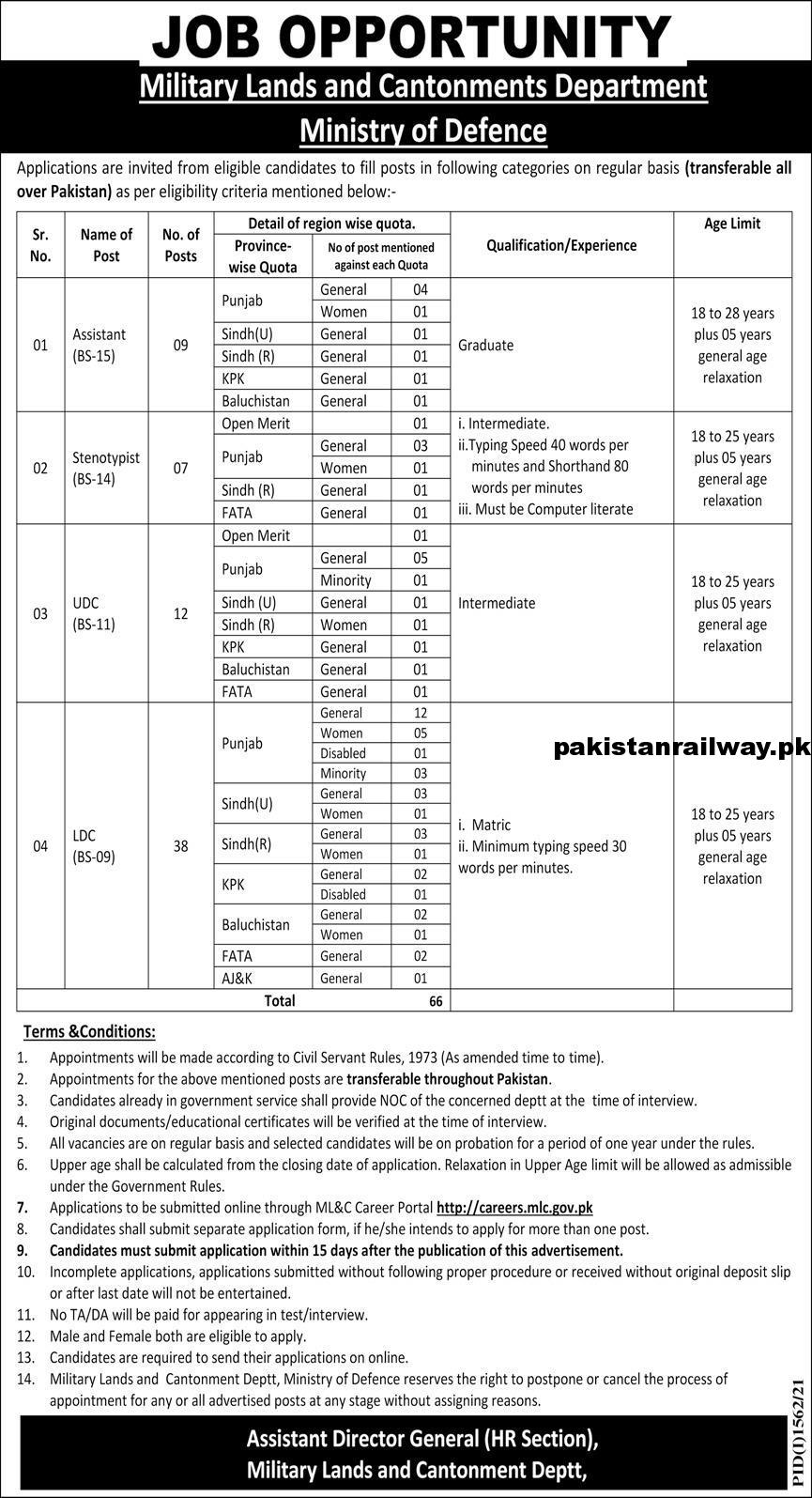 Government Jobs in Pakistan 2021 Matric Base At MLC Military Lands and Cantonment Department
