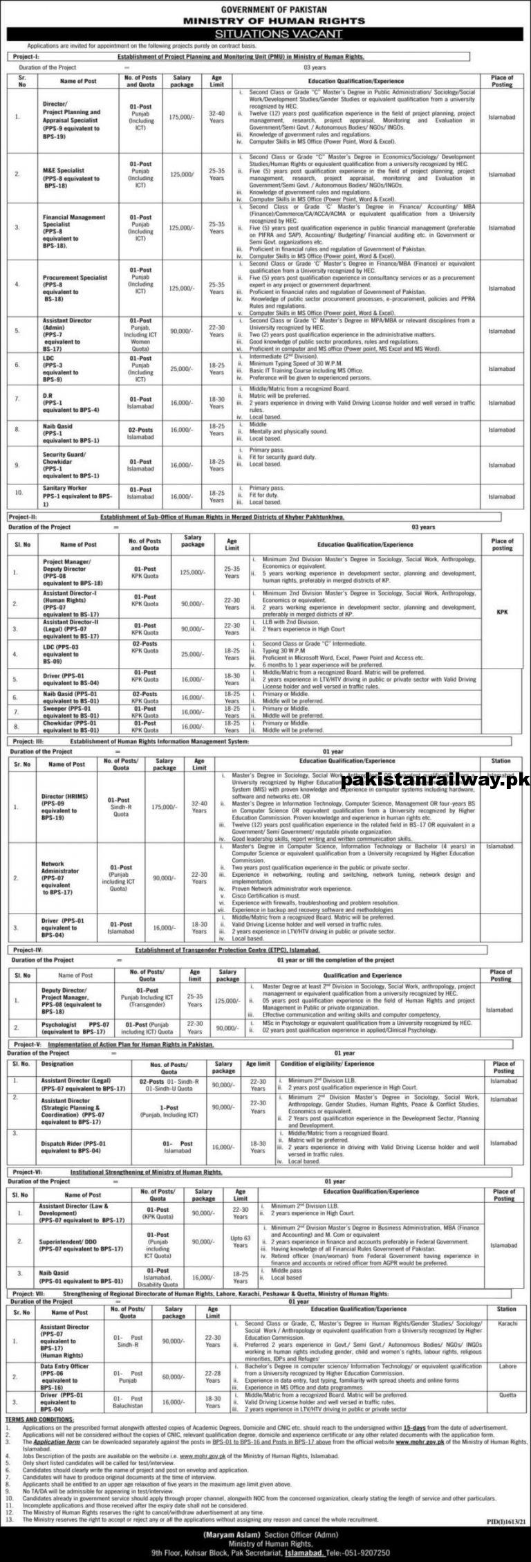 New Govt Jobs in Pakistan Today At Ministry of Human Rights MOHR