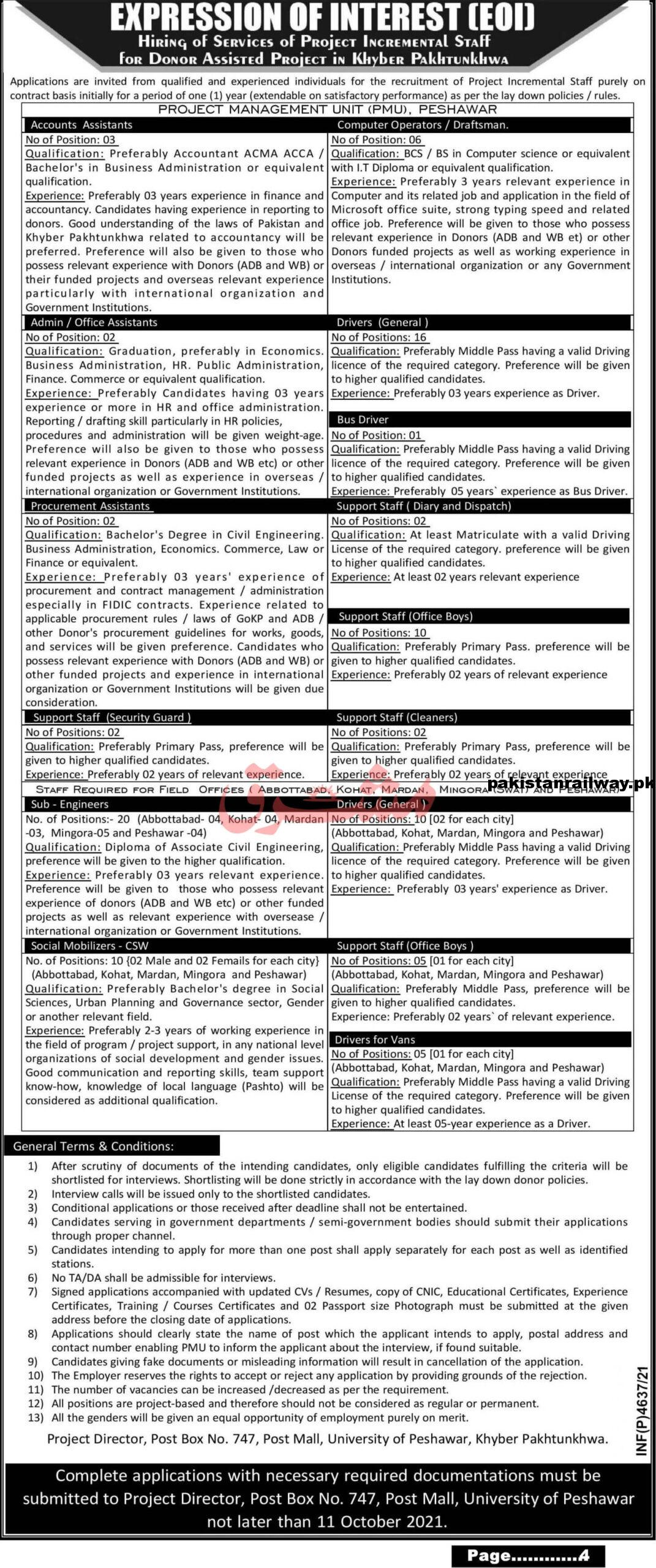Government Jobs in Peshawar 2021 At Project Management Unit PMU