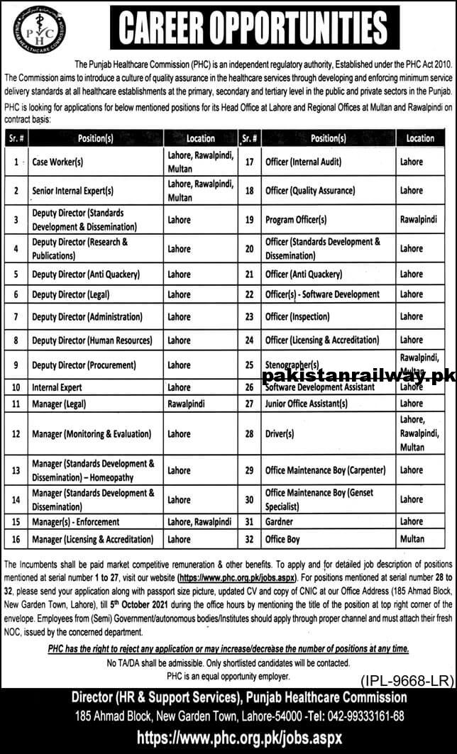 Punjab Healthcare Commission Jobs Today 2021