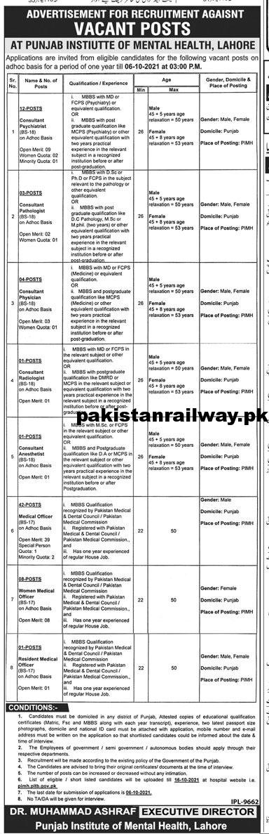 Government Hospital Jobs in Lahore 2021 At Institute of Mental Health PIMH