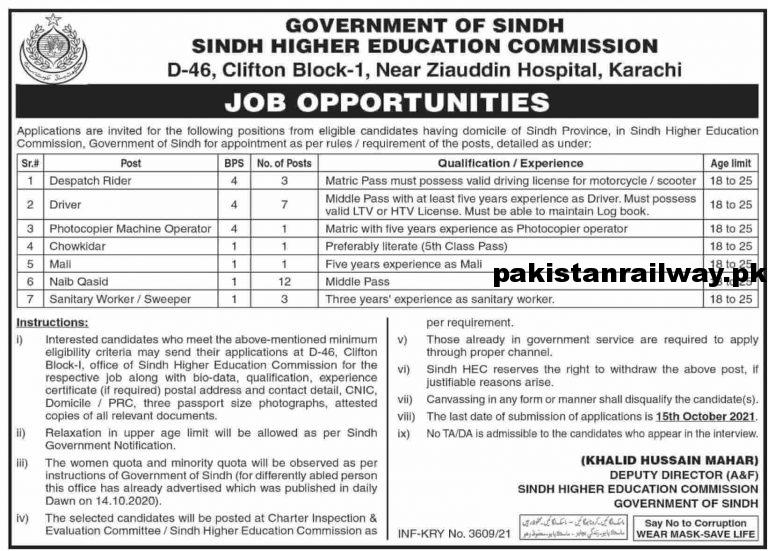 Govt of Sindh Jobs Today At Sindh Higher Education Commission | Download Application Form