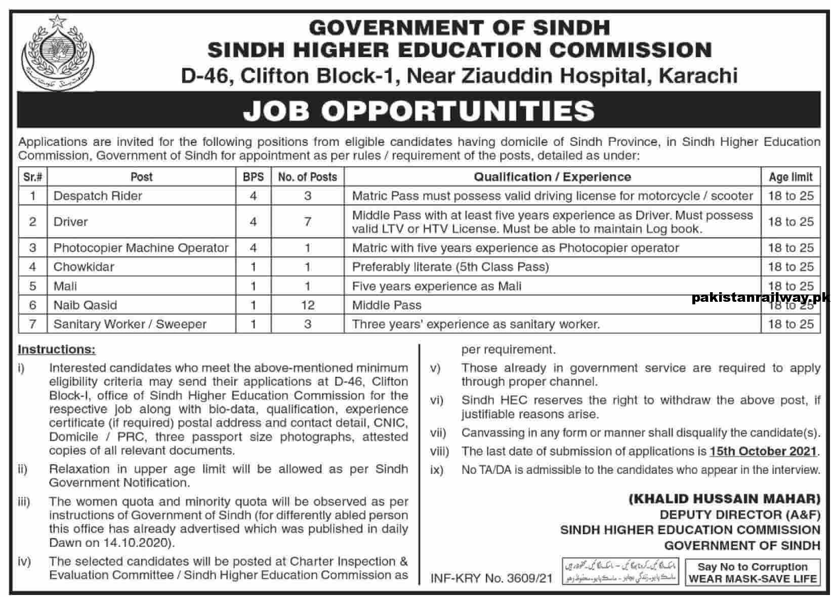 Govt of Sindh Jobs Today At Sindh Higher Education Commission   Download Application Form