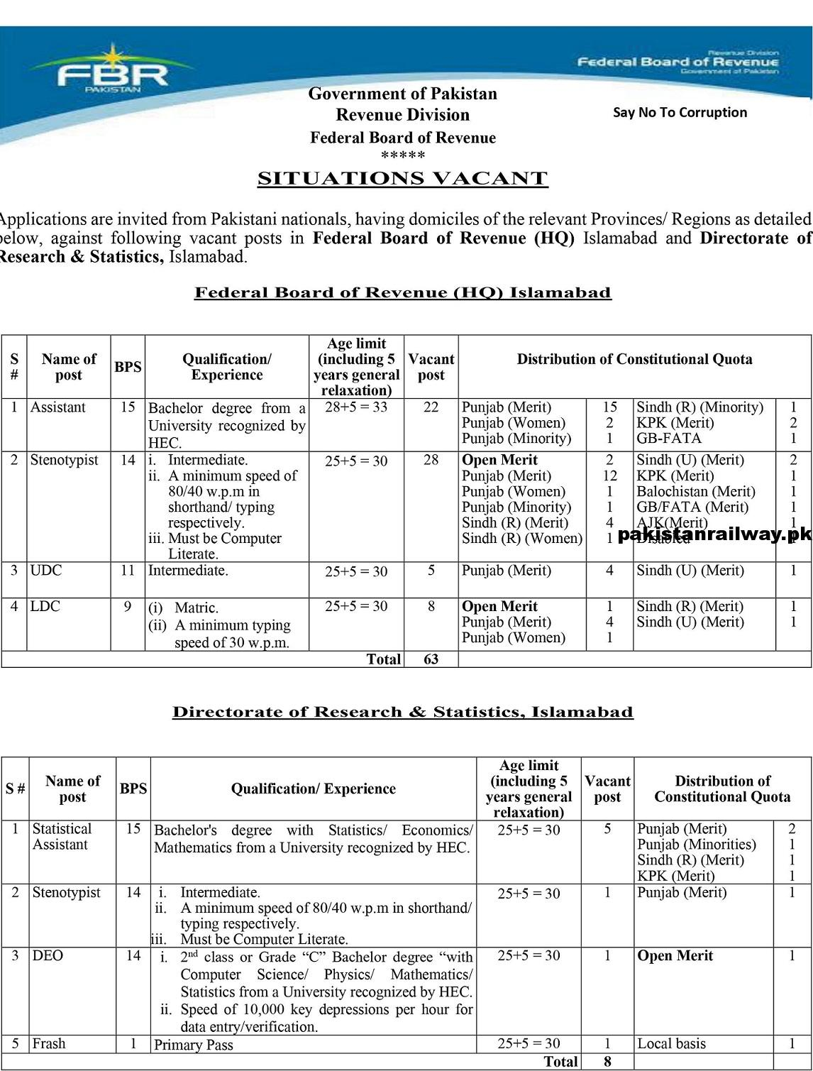 Government jobs in Pakistan 2021 Matric Base At FBR Federal Board of Revenue