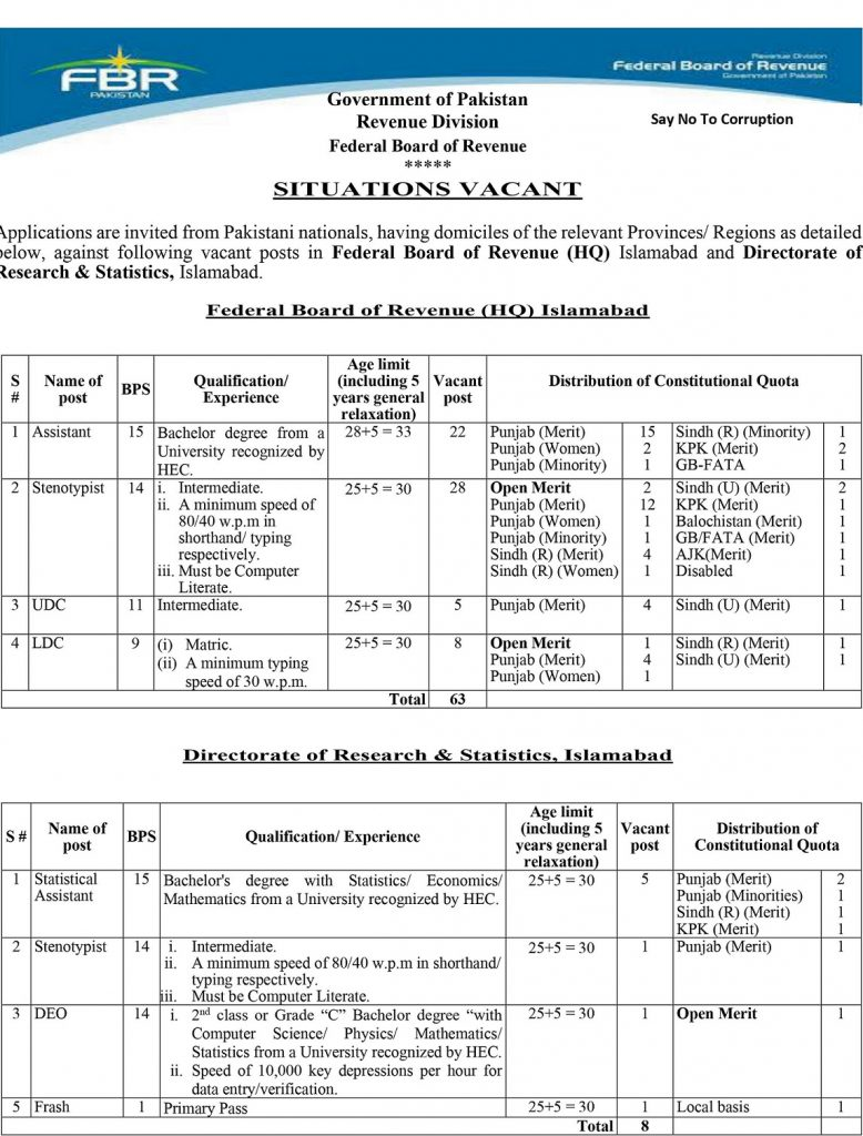 FBR Federal Board of Revenue Jobs Test Date Roll No Slip Interview Schedule Result Call Letter Details