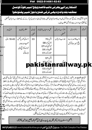 Local Government KPK Jobs 2021 At Elections and Rural Development Department