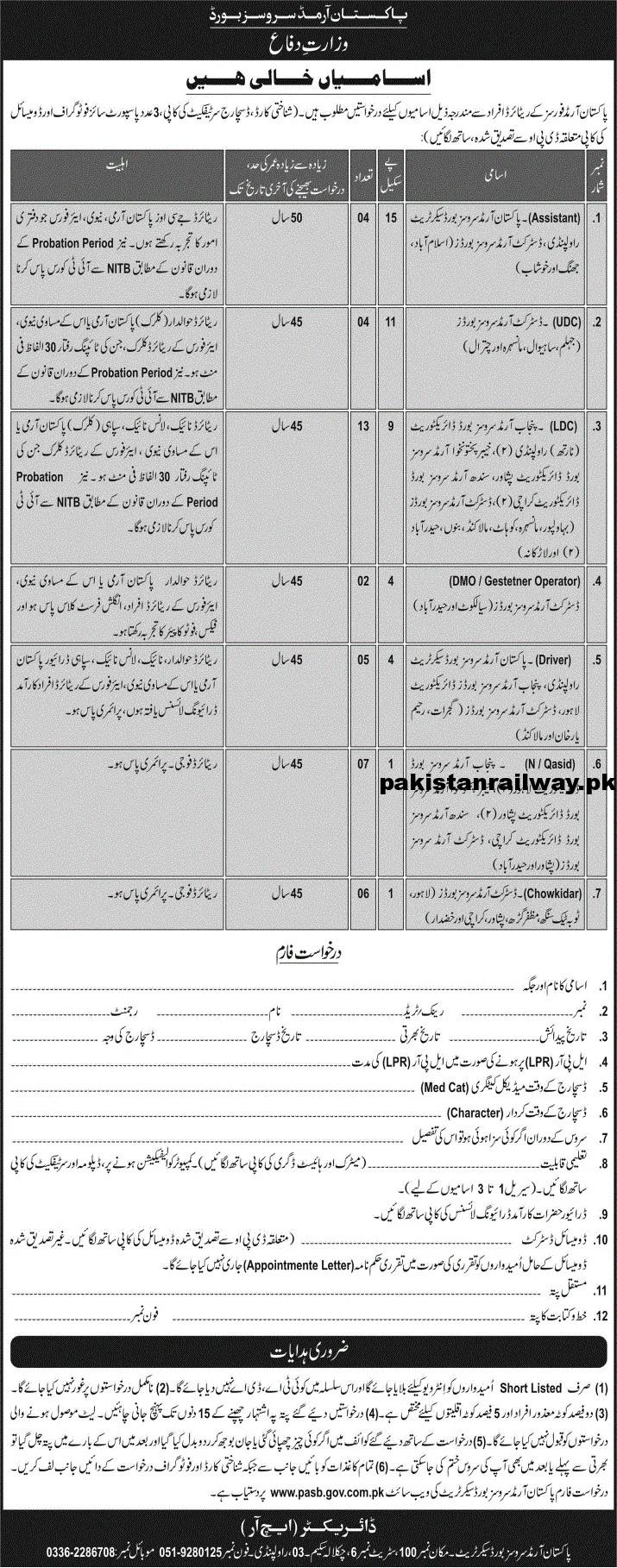 Govt Jobs for Army Retired Persons At PASB Pakistan Armed Services Board