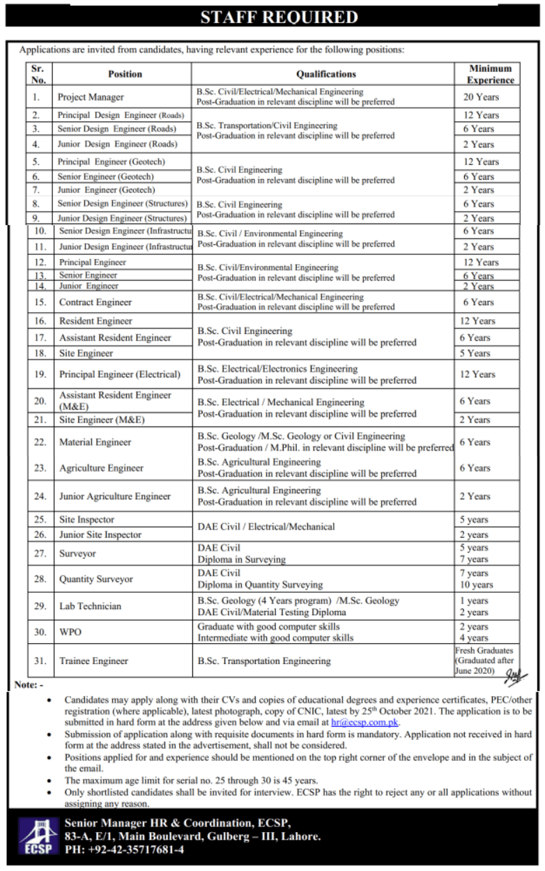 Private Jobs in Lahore Today At Engineering Consultancy Services ECSP
