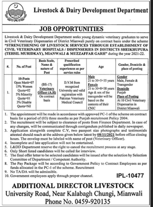 Health Department Jobs 2021 Government of the Punjab At Livestock and Dairy Development Department