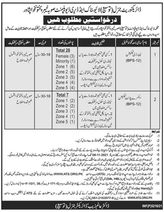 Government Jobs in Peshawar 2021 At Livestock and Dairy Development