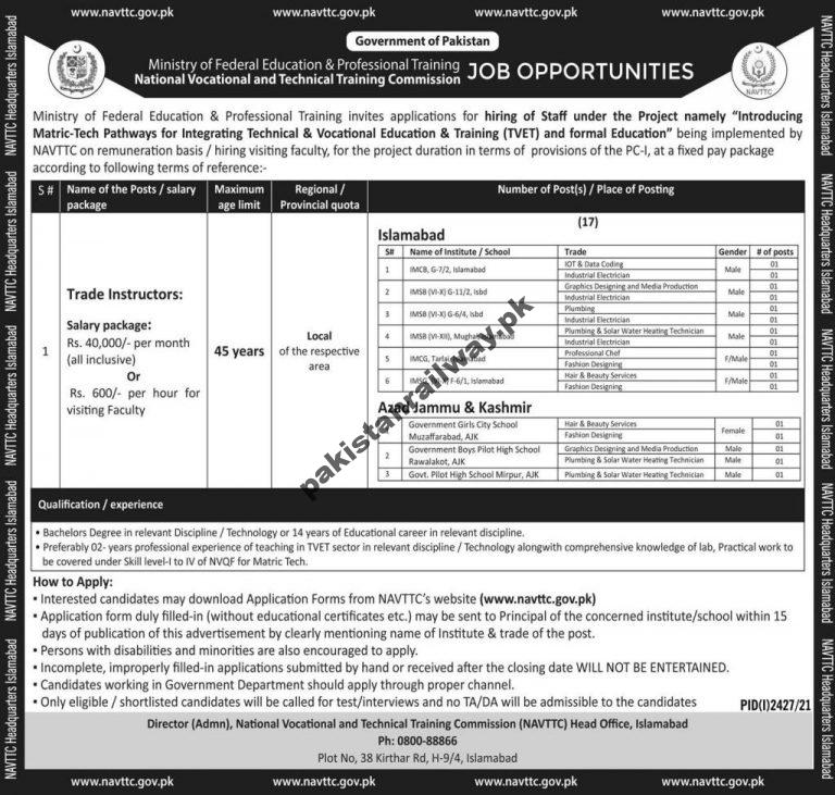 Today Govt jobs Islamabad At Ministry of Federal Education & Professional Training
