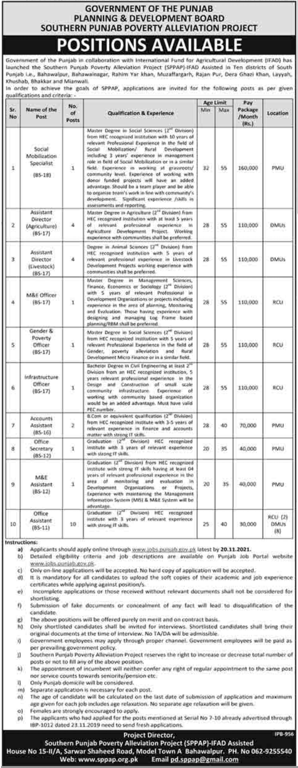 Latest Govt jobs in Punjab 2021 At Planning and Development Board