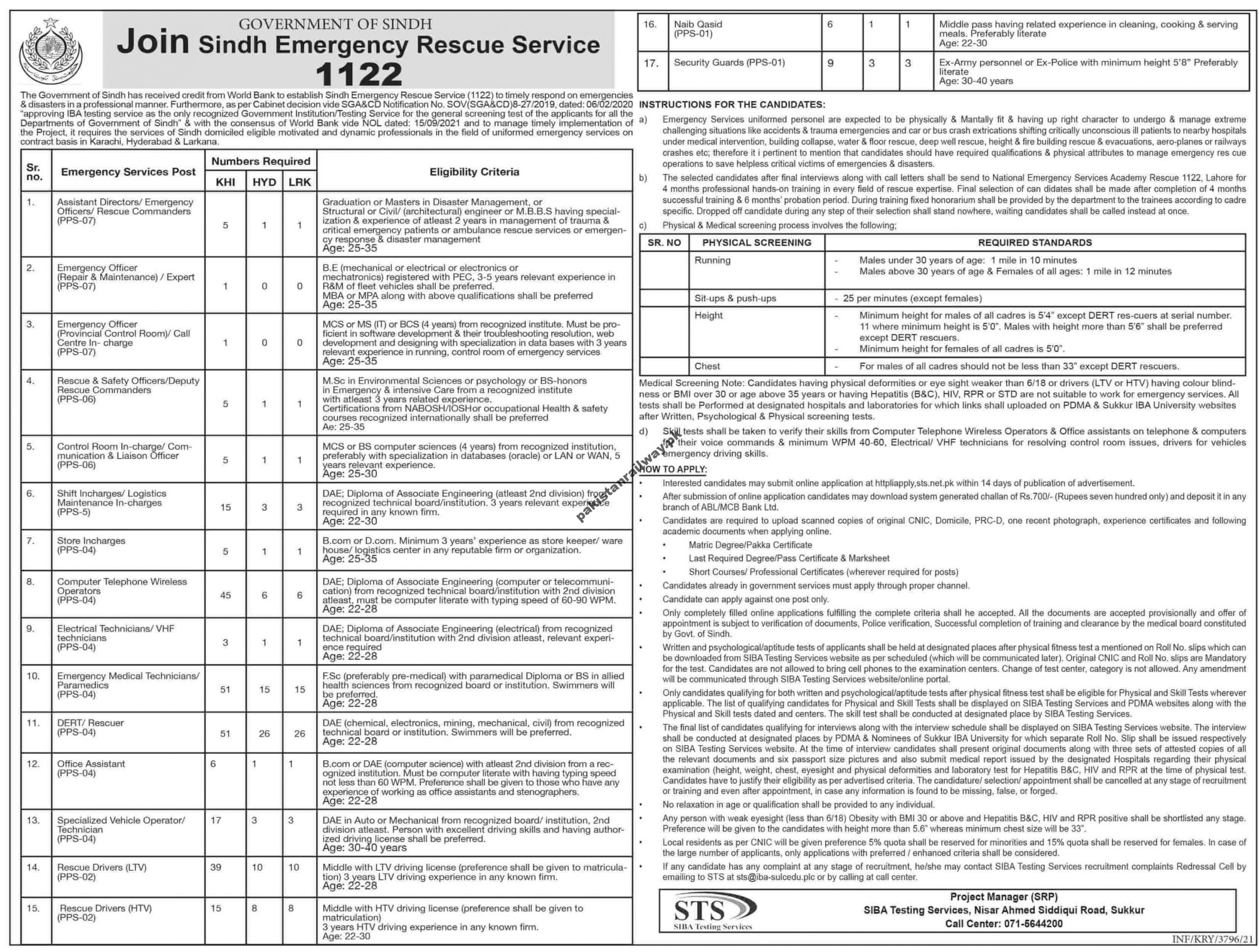 Rescue 1122 Jobs At Sindh 1122 Rescue Jobs Via STS