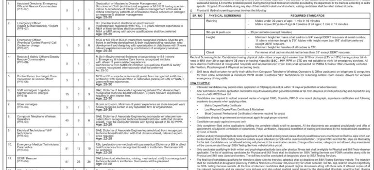 Sindh Rescue 1122 Jobs STS Roll No Slip Siba Testing Service