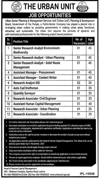Today Lahore Jobs At Urban Unit Lahore