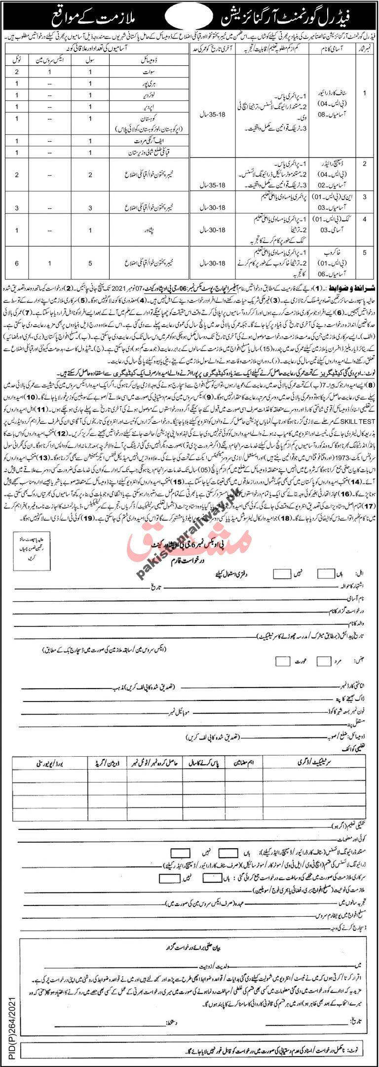 Govt Jobs in KPK 2021 At Federal Government Organization