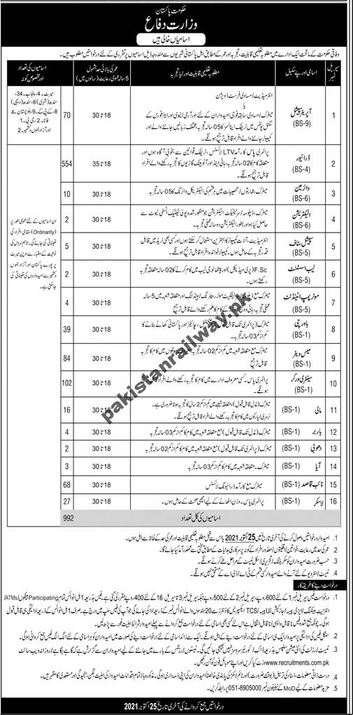 Govt Jobs in Pakistan Today At Ministry of Defence MOD