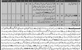Latest Jobs At Pak Army 306 Spares Depot EME Quetta 3rd October 2021